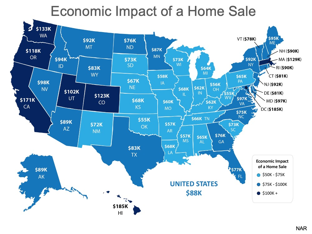 How home sales impact the economy